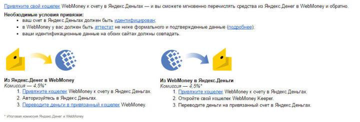 Не забывайте что комиссия при переводе из ВебМани в Яндекс.Деньги будет 4,5%