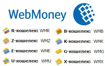 Виды кошельков, которые использует WebMoney