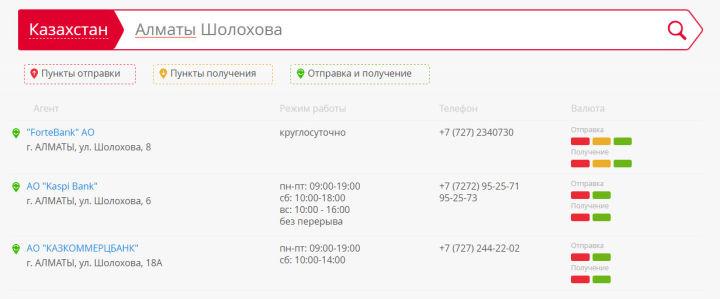 Поиск пунктов Золотая Корона легко осуществить на их официальном сайте