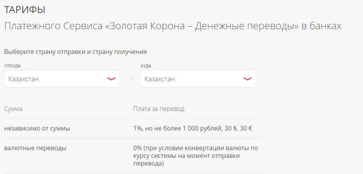 Размер комиссии за перевод в рублях в пределах Республики - 1%