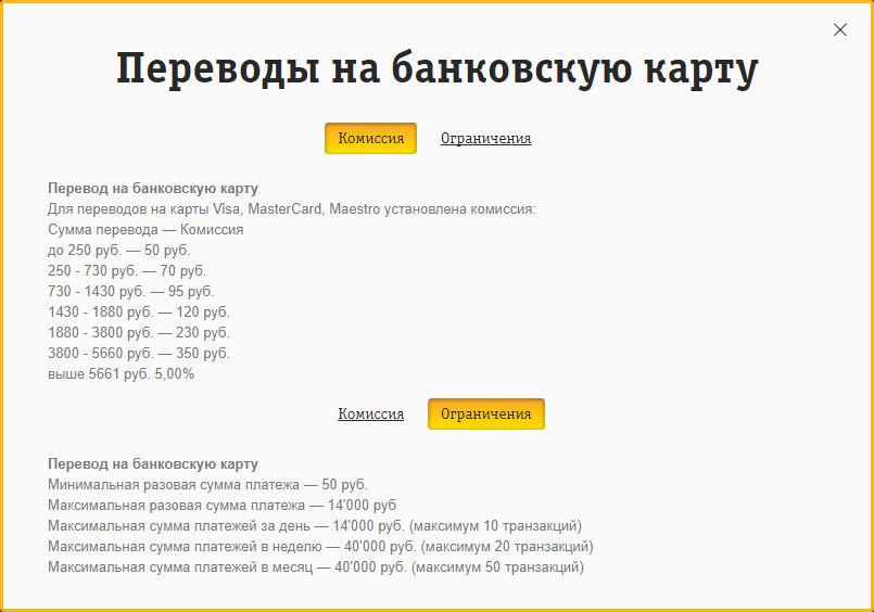 Комиссия и лимиты на вывод денег на карту Сбербанка