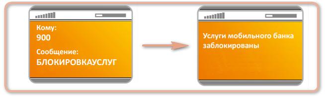 Пример сообщения для блокировки смс оповещений через телефон