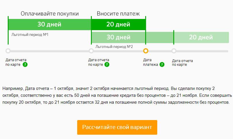Рассчитать обязательный платеж можно на сайте Сбербанка, с помощью специального калькулятора