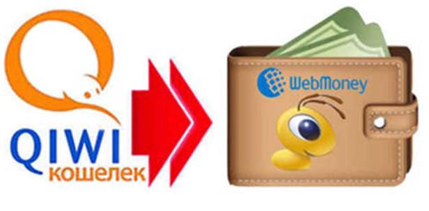 Как переводить деньги с КИВИ на Вебмани и можно ли перевести