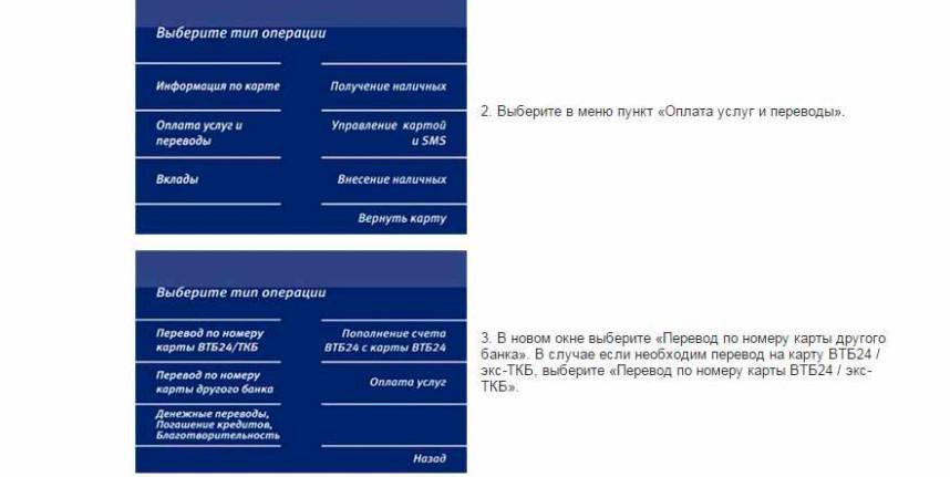 Пошаговая инструкция по транзакции средств через банкомат