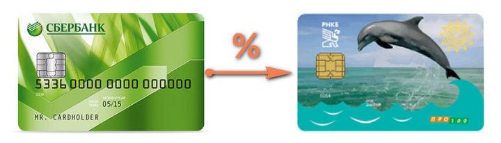 При переводе денег с Сбербанка на РНКБ взимается комиссия от 0,5%